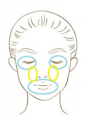 コラーゲンとエラスチンが減った顔