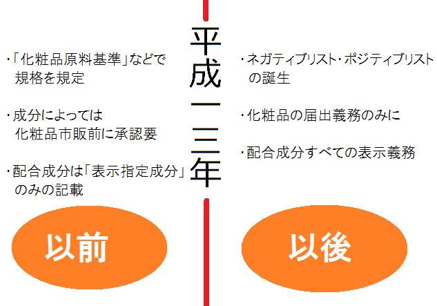 kirei-houkaisei
