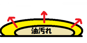 kurennjinngu-youzaigata